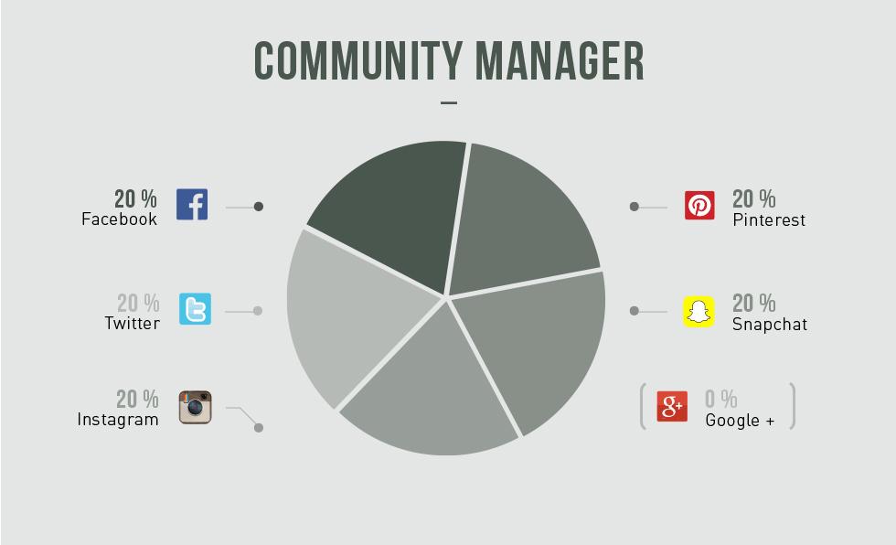 infographie-metiers-CM