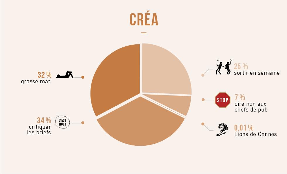 infographie-metiers-crea