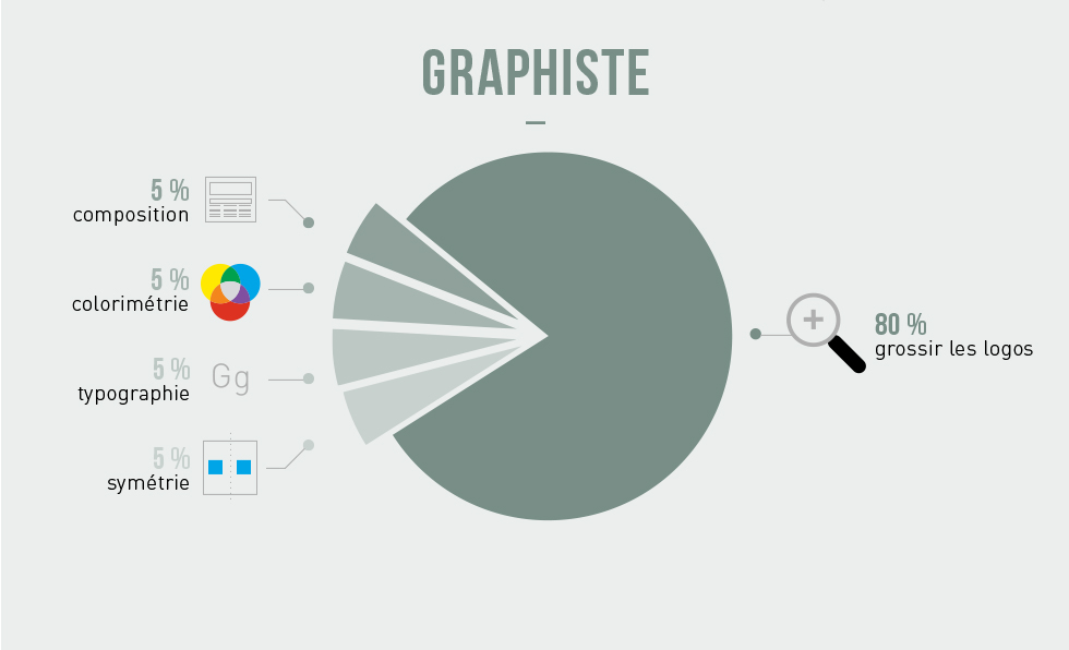 infographie-metiers-graphiste