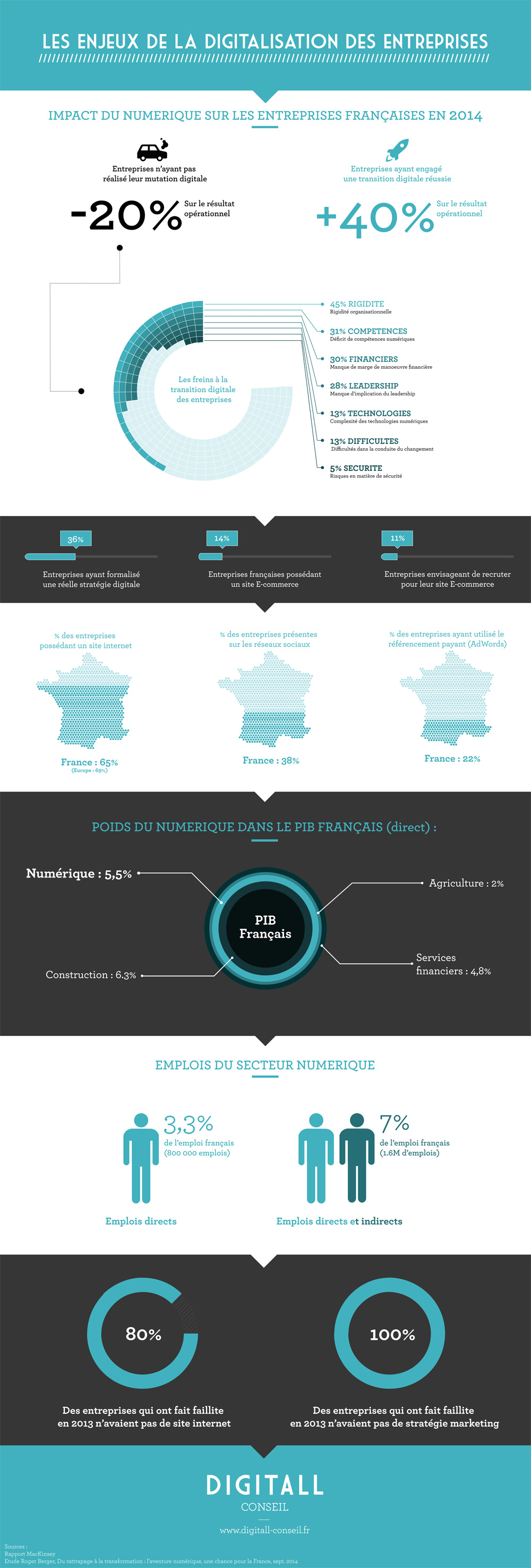 infographie_Finale1